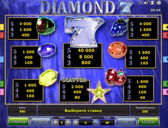 diamond7-table
