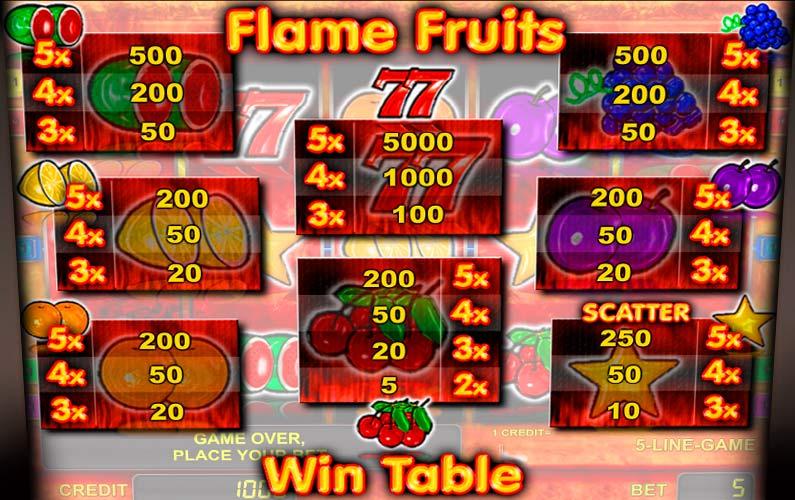 Flame_Fruits_1